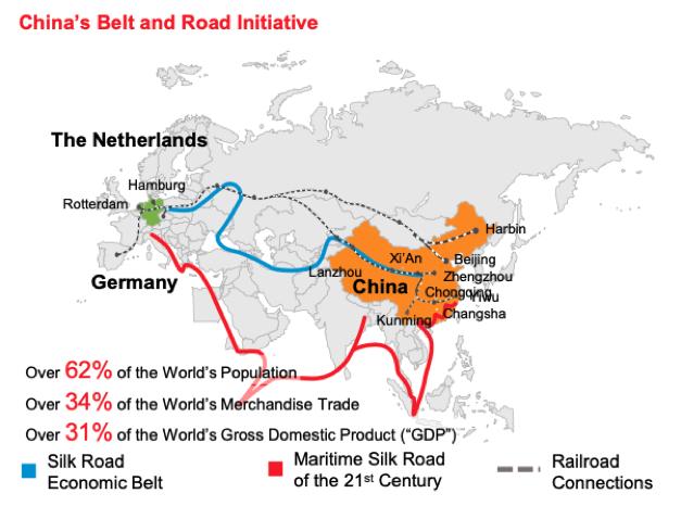 ลงทุนอะไรดี? ถ้าอีก 30 ปีเอเชียจะใหญ่ที่สุดในโลก: เกาะกระแสการลงทุนหลักการเติบโตของทวีปเอเชียด้วย BIC Asia ex-Japan