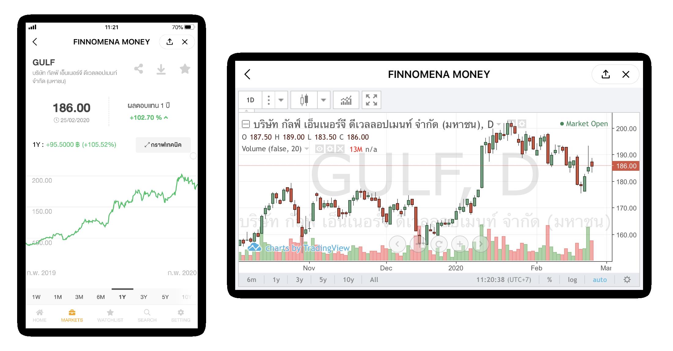 finnomena-money-5