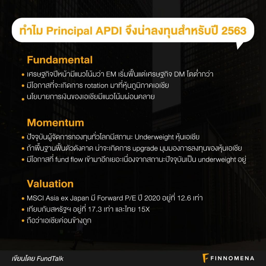 Fund Manager Talk ตอน กองทุน Principal APDI กองทุน Top Pick สำหรับการลงทุนปี 2020