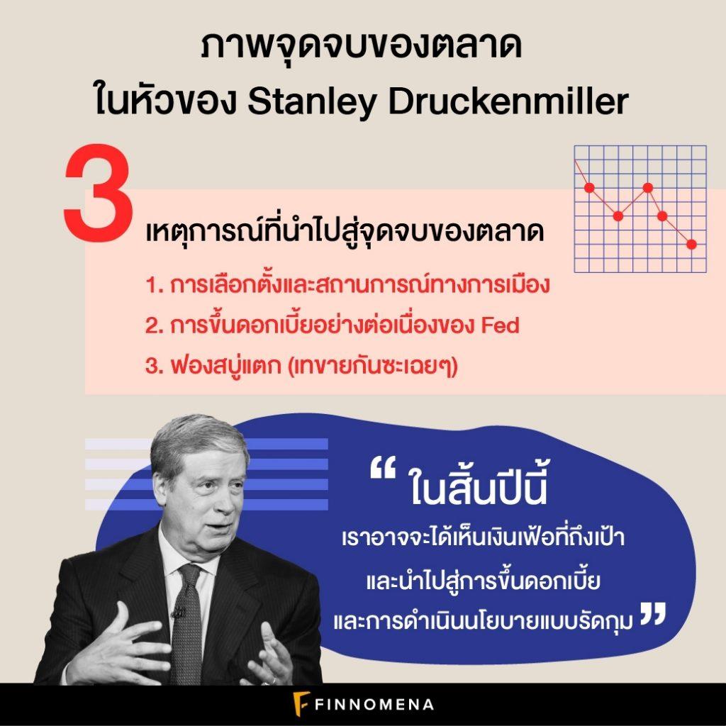 มุมมองการลงทุนปี 2020 จาก Stanley Druckenmiller มือขวาจอร์จ โซรอส
