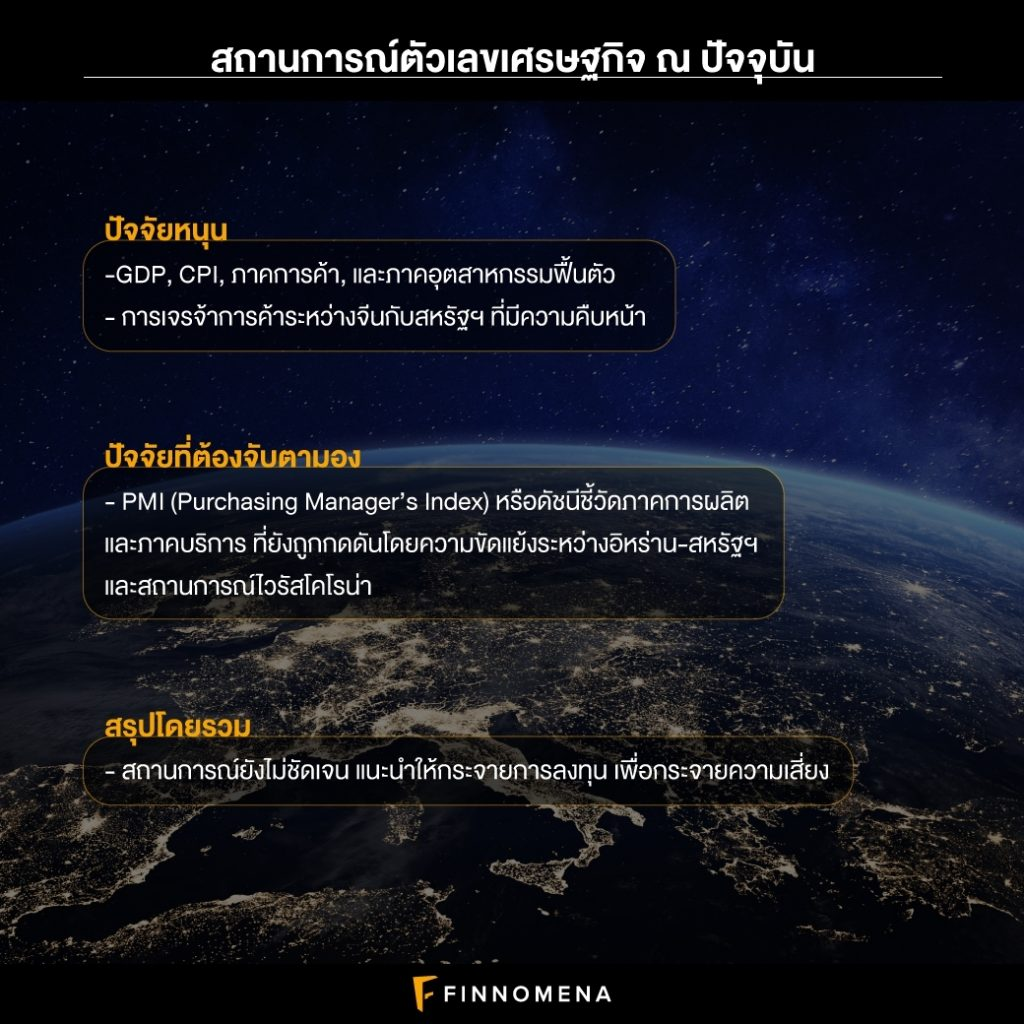 FINNOMENA PORT Strategy เดือนกุมภาพันธ์ 2020 : Fight The Coronavirus Outbreak