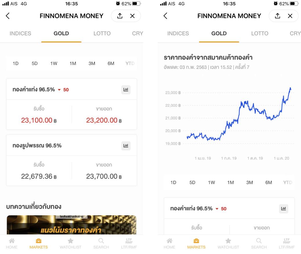 ทองไทย vs. ทองโลก ทำไมราคาไม่เท่ากัน?