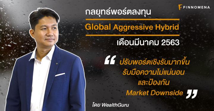 กลยุทธ์พอร์ตลงทุน Global Aggressive Hybrid (มีนาคม 2563): ปรับพอร์ตเชิงรับมากขึ้นเพื่อรับมือความไม่แน่นอน และป้องกัน market downside