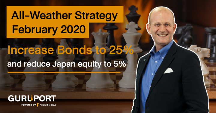 All Weather Strategy (February 2020): Increase Bonds to 25% and reduce Japan equity to 5%