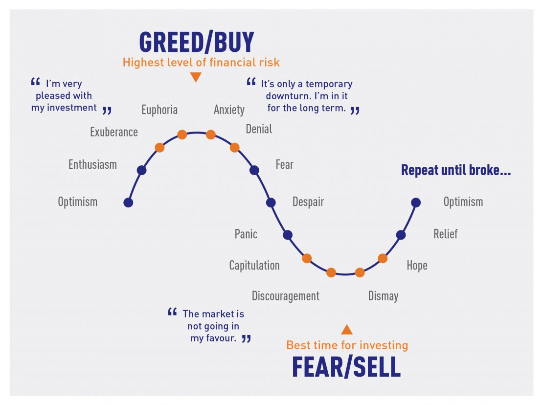 fear-greed-index-1