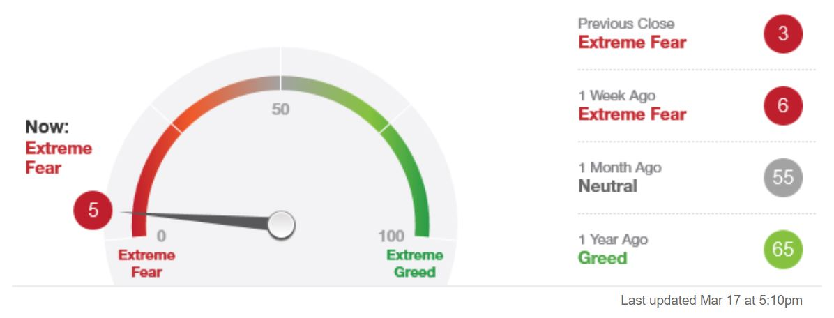 fear-greed-index-4
