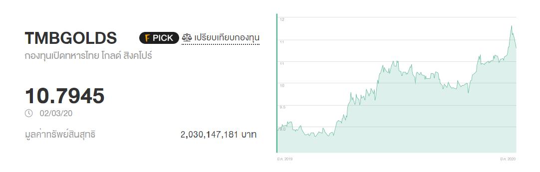 graph-mutual-fund-vs-stock-2