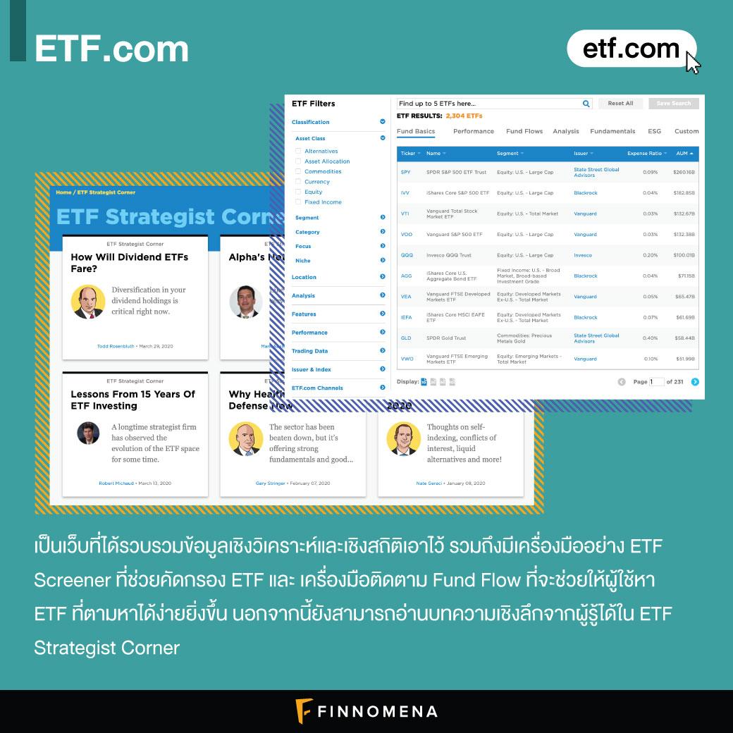 แจกโพย 11 เว็บไซต์ ครบทุกเรื่องด้าน ETF