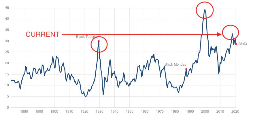 ราคาที่ล่วงเกิน... ในวันที่ตลาดหุ้นไร้เหตุผล