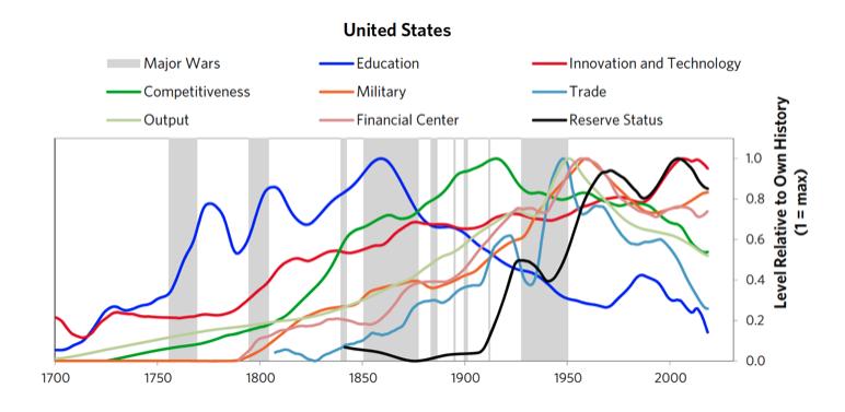 เทียบกองทุนหุ้นจีน เมื่อจีนกำลังรุกฆาตสหรัฐฯ