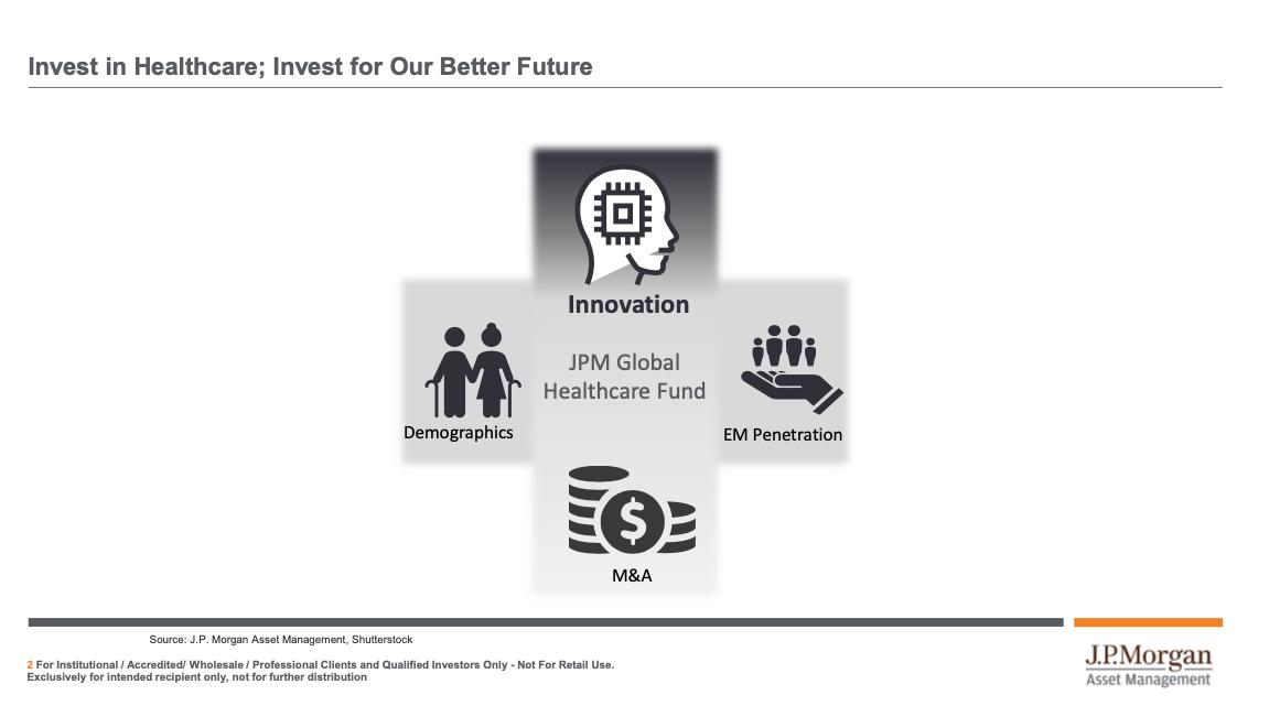 สรุป LIVE: เจาะลึก 3 กองทุนในธุรกิจสำคัญของโลก KFHEALTH, KFHHCARE, และ KFHTECH-A