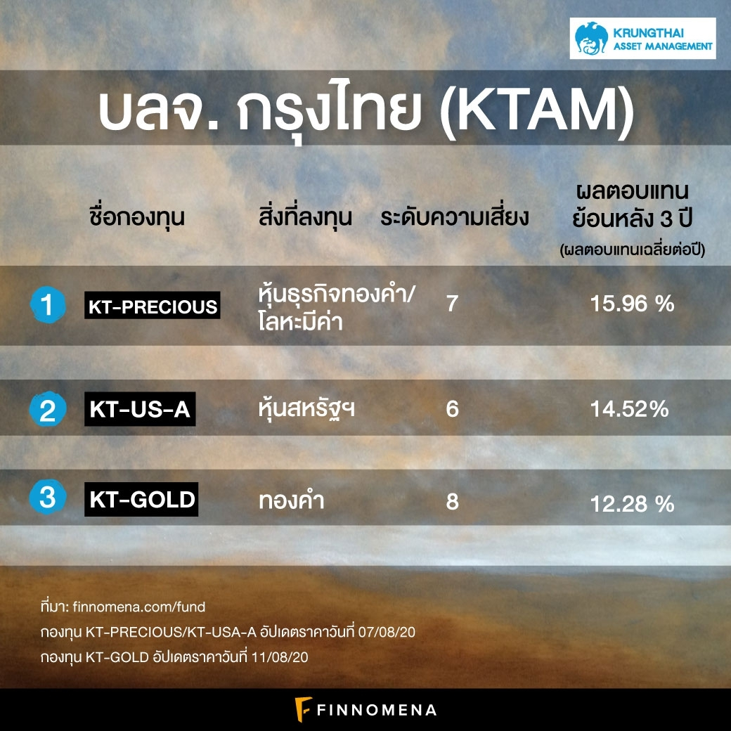 krungthai-ktam-mutual-fund