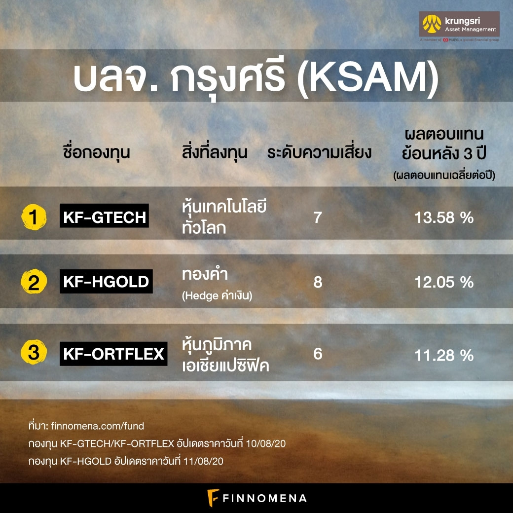 krungsri-ksam-mutual-fund