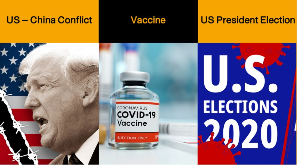 trade war vaccine usa elections 2020