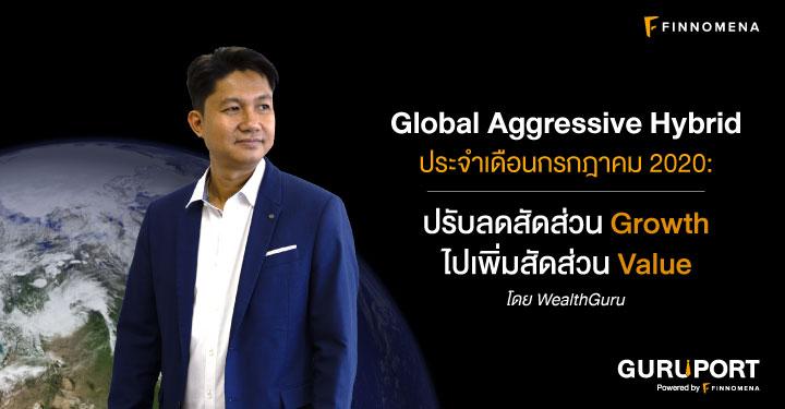 Global Aggressive Hybrid ประจำเดือนกรกฎาคม 2020: ปรับลดสัดส่วน Growth ไปเพิ่มสัดส่วน Value