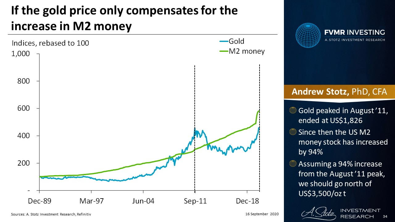 ราคาทองคำจะไปได้ไกลแค่ไหน?