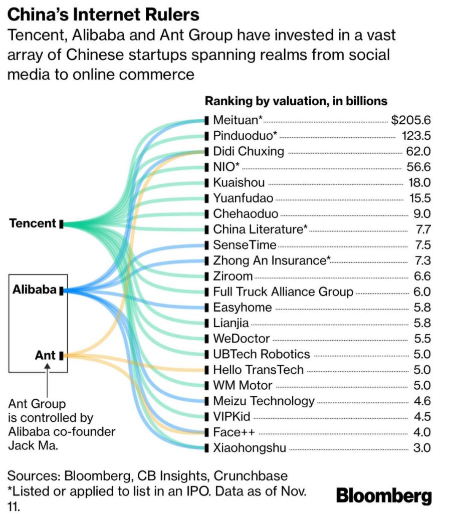 หุ้นเทคฯ จีน กำลังเจอความท้าทายครั้งใหญ่
