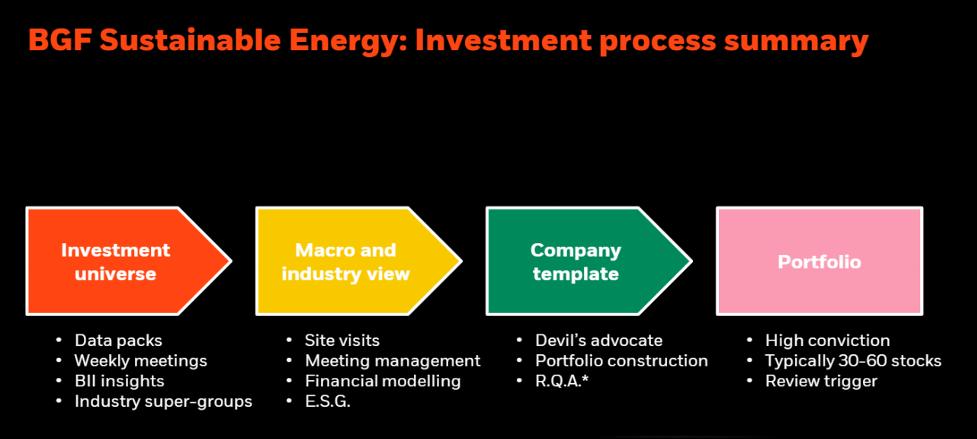 รีวิวกองทุน MRENEW: นับหนึ่งช่วงเวลาที่พลังงานกับความยั่งยืนมาบรรจบกันอย่างลงตัว