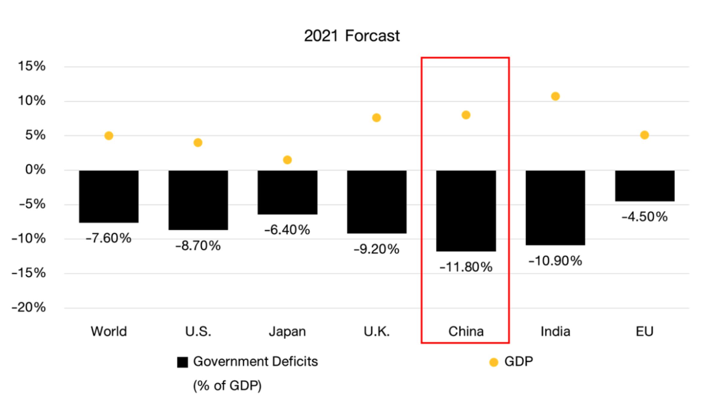 ปี 2021 ลงทุนอะไรดี?: A year of new world order