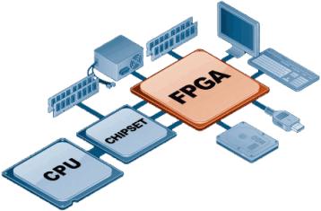 FPGA คืออะไร ?? ทำไม AMD จึงรีบซื้อ Xilinx?