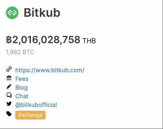 Bitcoin แตะ 1 ล้านบาท ฉลองวันเกิดครบรอบ 12 ปี