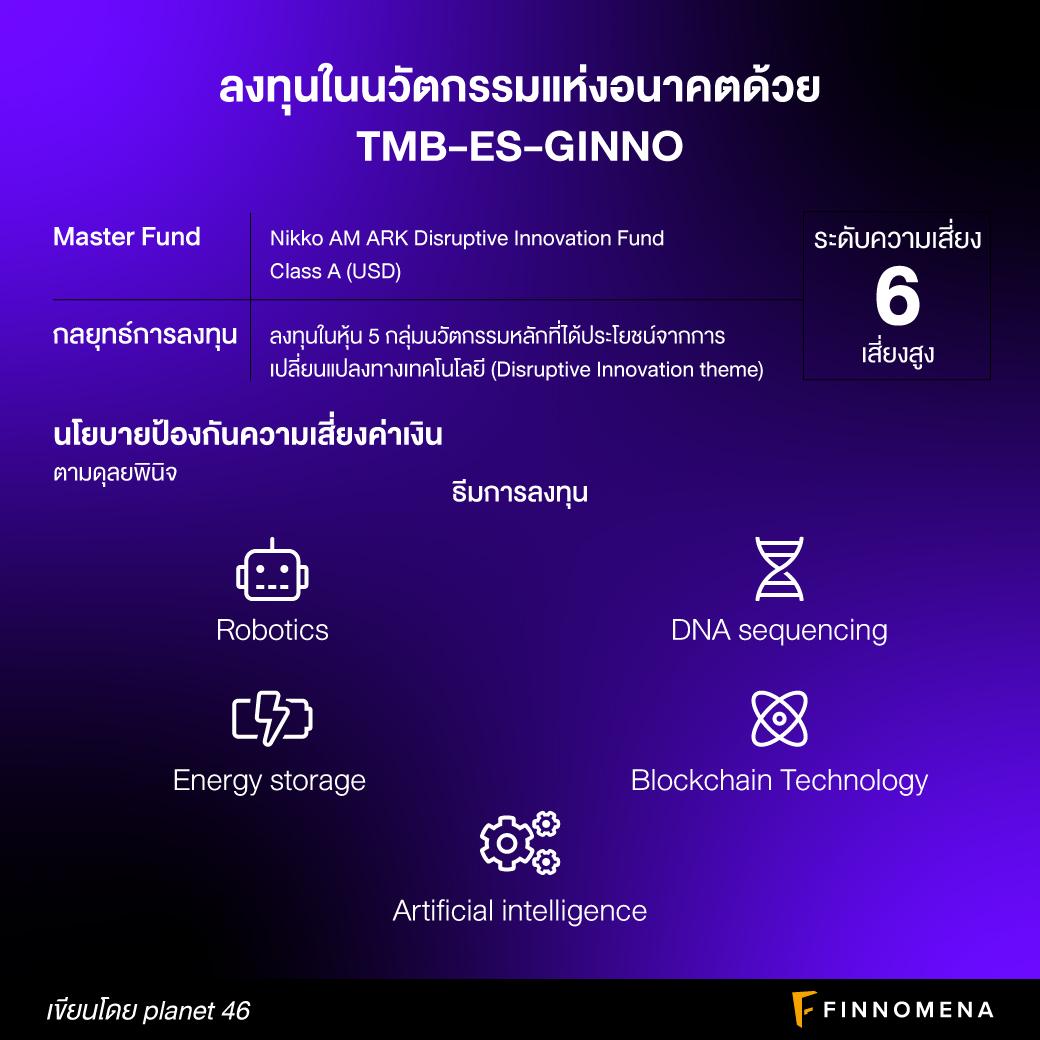 รีวิวกองทุน TMB-ES-GINNO: กองทุนแห่งนวัตกรรมสู่การใช้ชีวิตรูปแบบใหม่