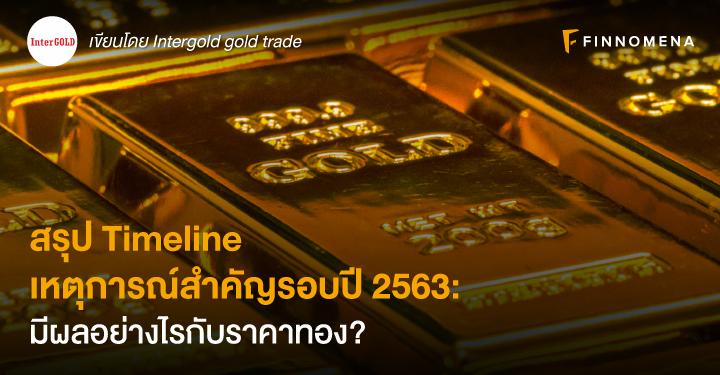สรุป Timeline เหตุการณ์สำคัญรอบปี 2563: มีผลอย่างไรกับราคาทอง?
