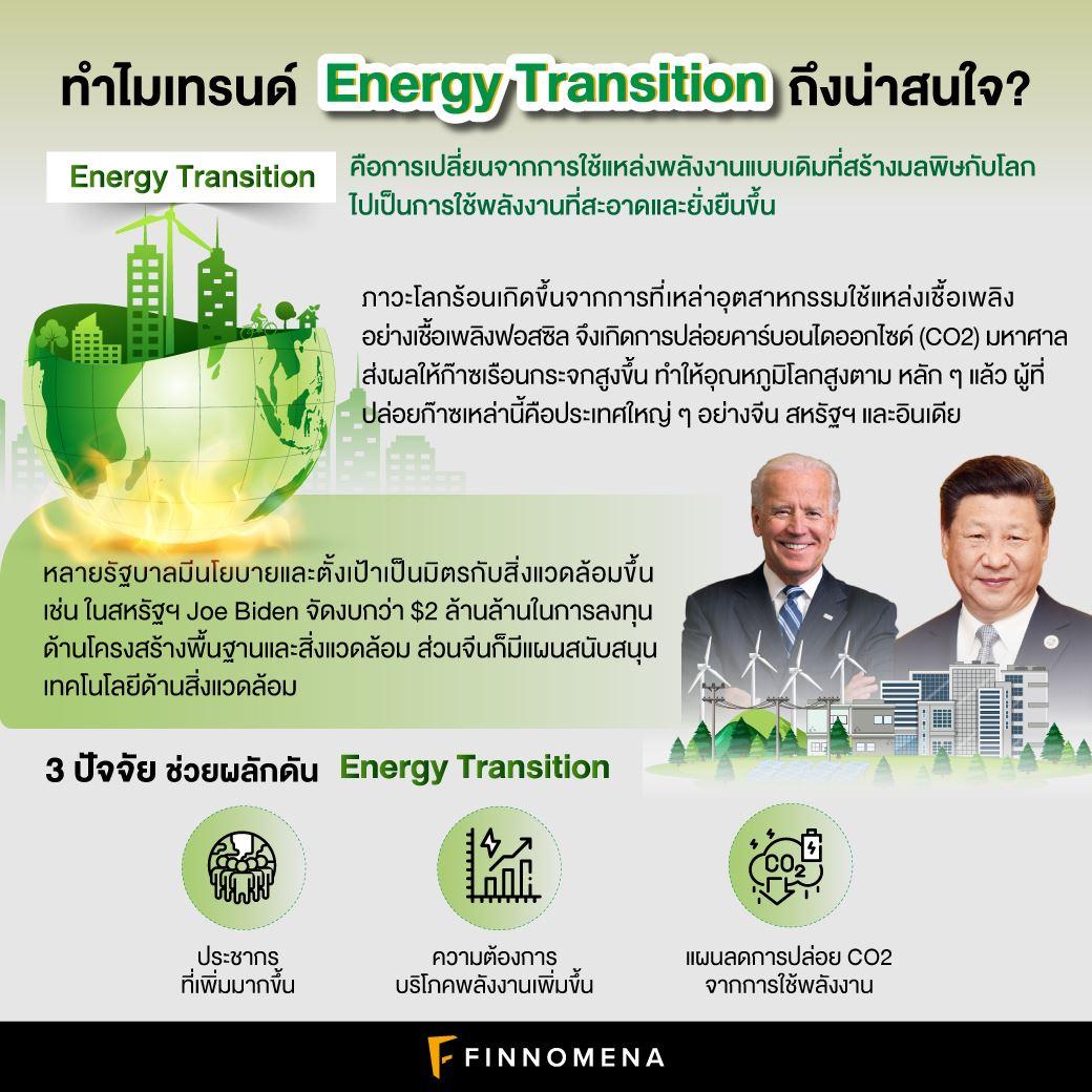 รีวิวกองทุน WE-TENERGY: เมื่อโลกต้องเปลี่ยนการใช้พลังงาน เพื่อความยั่งยืนมากขึ้น