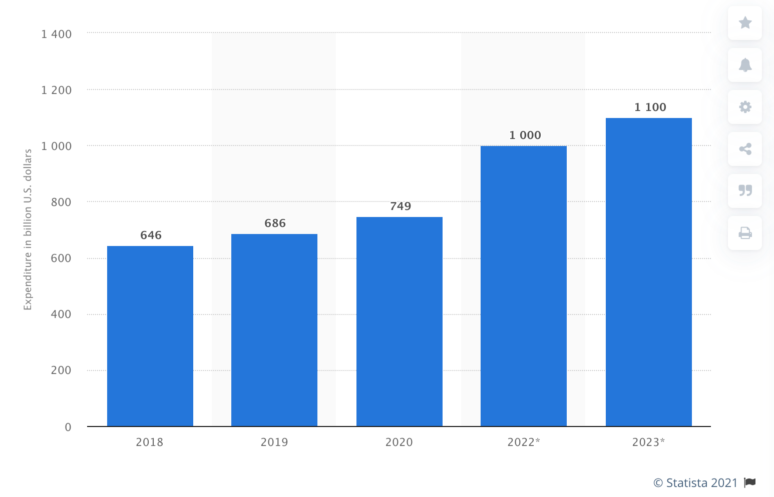 รีวิวกองทุน WE-CYBER และ ARKW: ลงทุนใน Next Generation Internet ที่จะเติบโตในโลกยุคใหม่