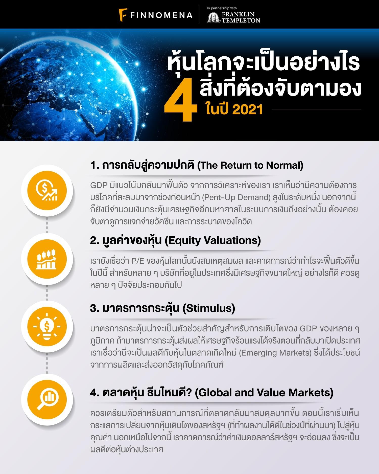 หุ้นโลกจะเป็นอย่างไร? 4 สิ่งที่ต้องจับตามองในปี 2021