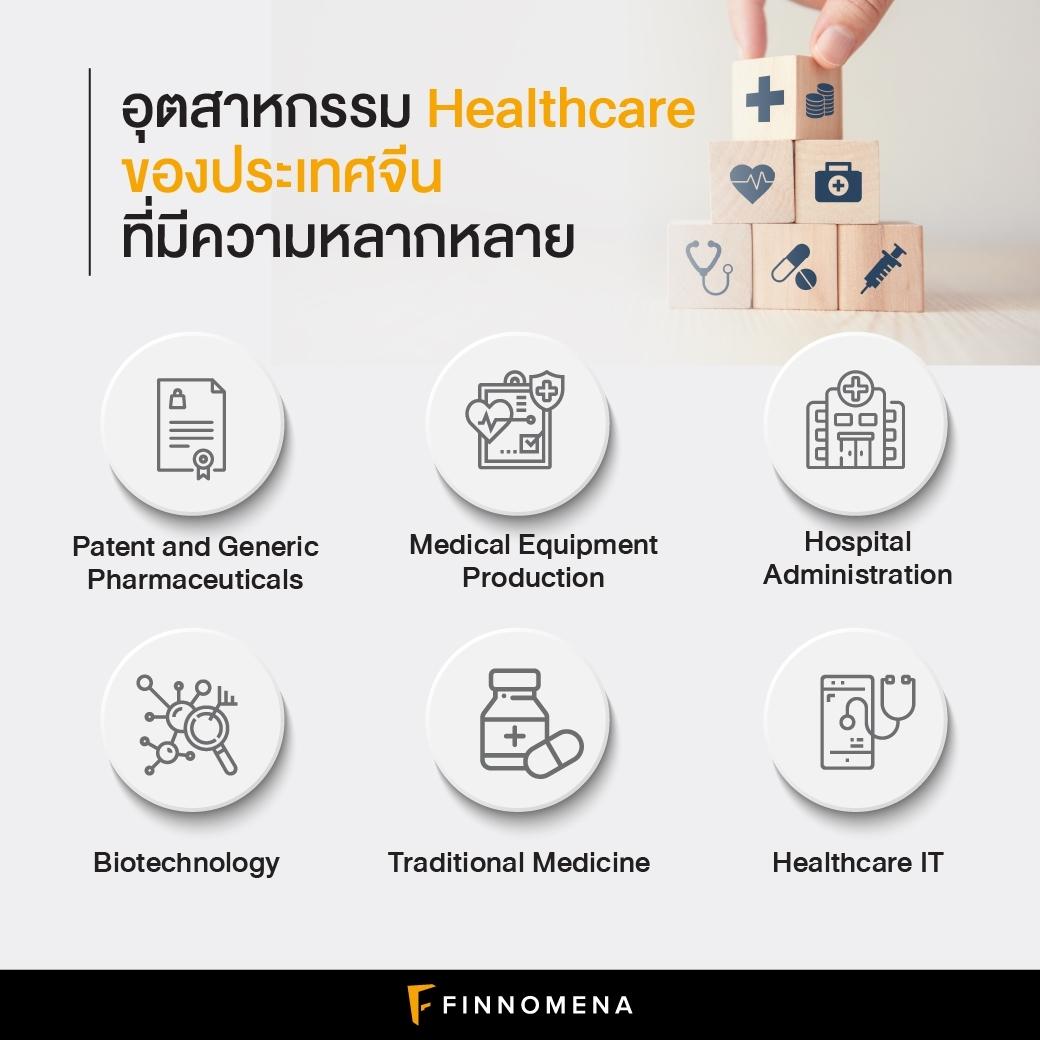 รีวิวกองทุน UCHI: การผนึกกำลังของเทคโนโลยีและสุขภาพในประเทศจีน
