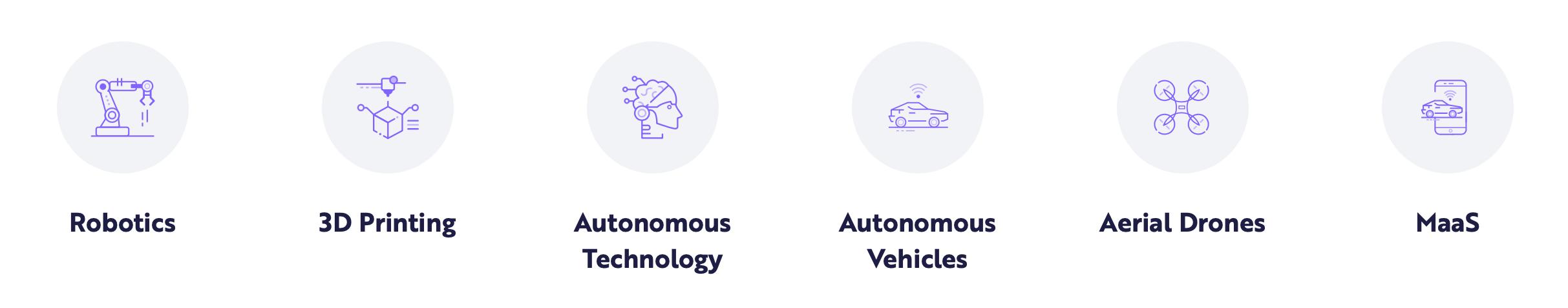 รีวิวกองทุน TMB-ES-AUTOMATION: เมื่อระบบอัตโนมัติและหุ่นยนต์กำลังจะเปลี่ยนแปลงโลก
